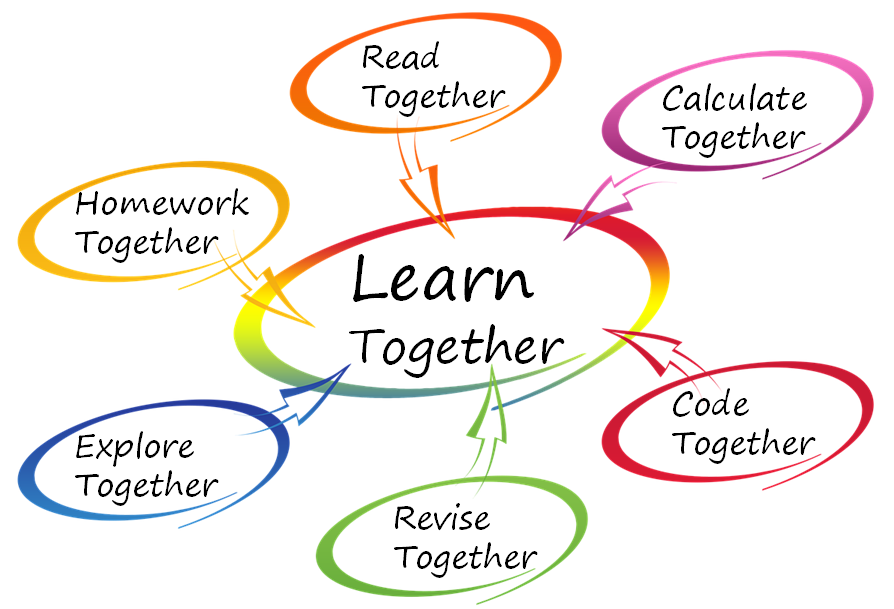 learn together - Home | Facebook